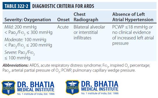 Dr Bhatia Medical Institute| Best PG Medical Coaching Institute