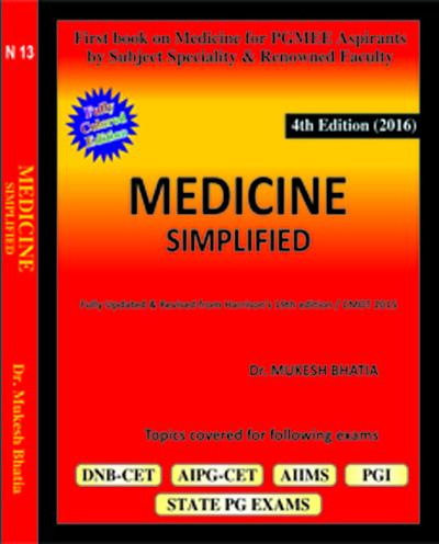 medicine (1)