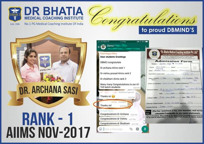Archana-Sasi-Rank-by-dbmci