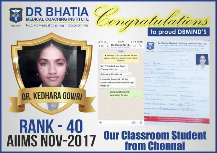 Kedhara-Gowri-Rank40