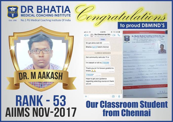 M-Aakash-Rank53